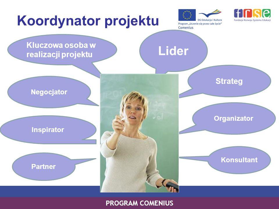 Koordynator projektu Lider Kluczowa osoba w realizacji projektu
