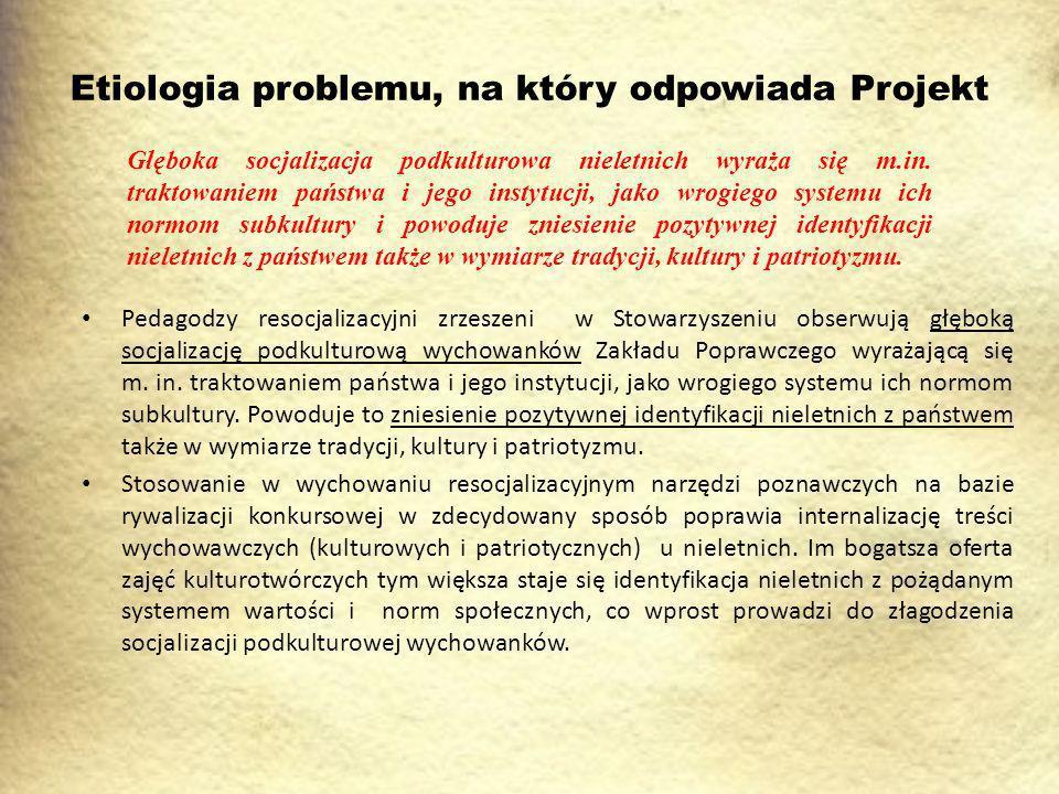 Etiologia problemu, na który odpowiada Projekt