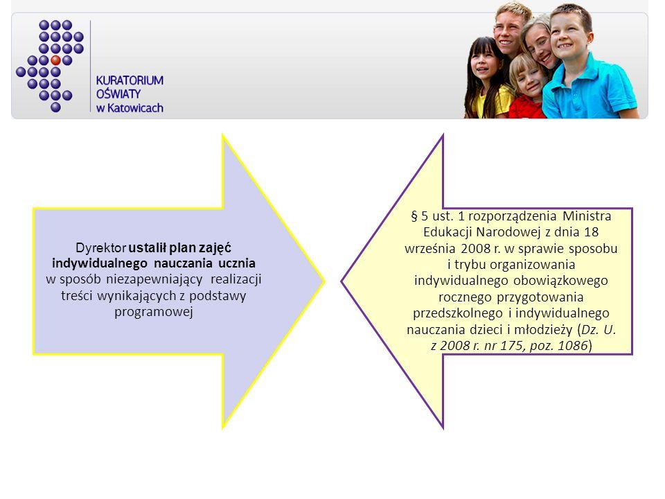 Dyrektor ustalił plan zajęć indywidualnego nauczania ucznia w sposób niezapewniający realizacji treści wynikających z podstawy programowej