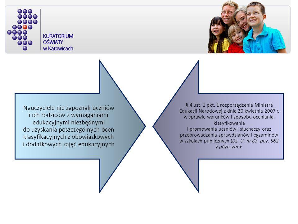 Nauczyciele nie zapoznali uczniów i ich rodziców z wymaganiami edukacyjnymi niezbędnymi do uzyskania poszczególnych ocen klasyfikacyjnych z obowiązkowych i dodatkowych zajęć edukacyjnych
