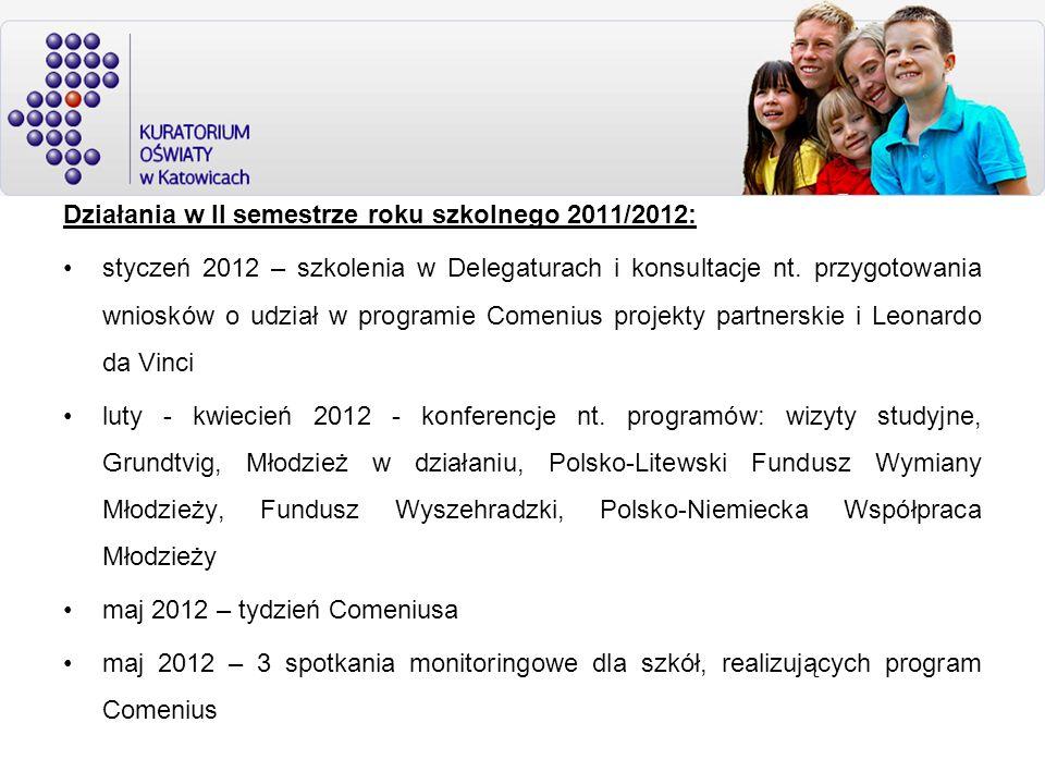 Działania w II semestrze roku szkolnego 2011/2012: