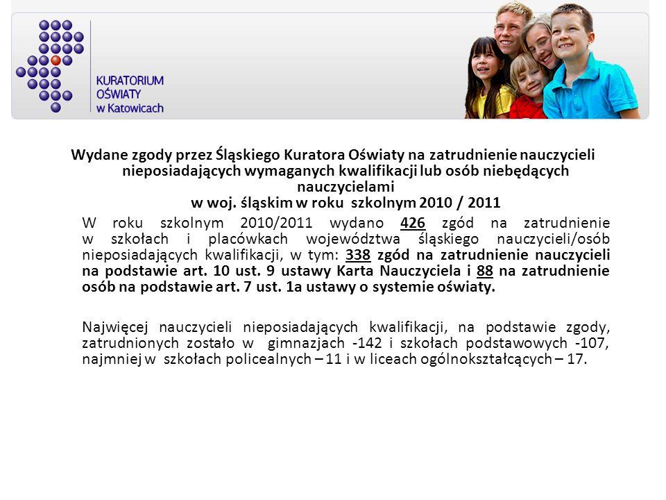 Wydane zgody przez Śląskiego Kuratora Oświaty na zatrudnienie nauczycieli nieposiadających wymaganych kwalifikacji lub osób niebędących nauczycielami w woj. śląskim w roku szkolnym 2010 / 2011