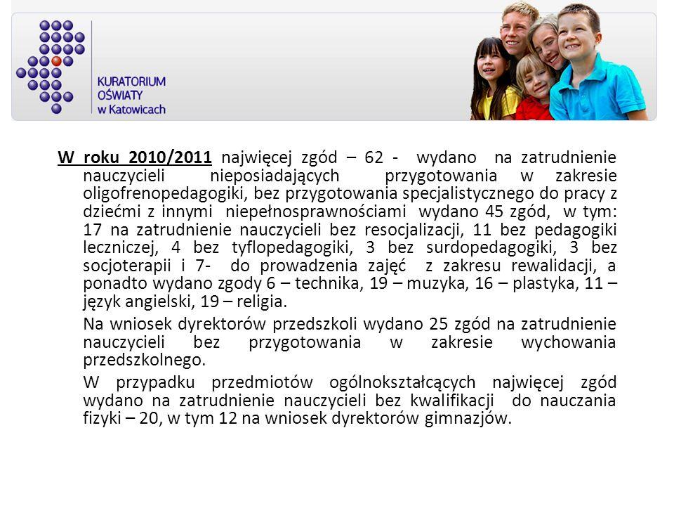 W roku 2010/2011 najwięcej zgód – 62 - wydano na zatrudnienie nauczycieli nieposiadających przygotowania w zakresie oligofrenopedagogiki, bez przygotowania specjalistycznego do pracy z dziećmi z innymi niepełnosprawnościami wydano 45 zgód, w tym: 17 na zatrudnienie nauczycieli bez resocjalizacji, 11 bez pedagogiki leczniczej, 4 bez tyflopedagogiki, 3 bez surdopedagogiki, 3 bez socjoterapii i 7- do prowadzenia zajęć z zakresu rewalidacji, a ponadto wydano zgody 6 – technika, 19 – muzyka, 16 – plastyka, 11 – język angielski, 19 – religia.