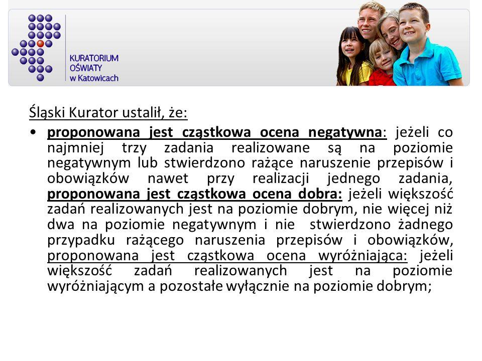 Śląski Kurator ustalił, że: