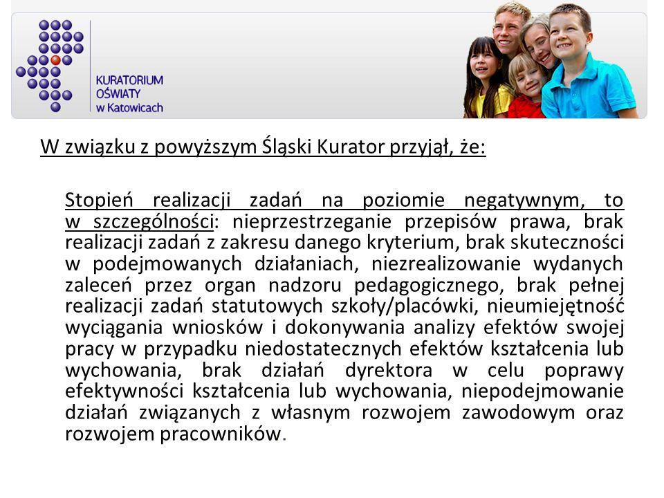 W związku z powyższym Śląski Kurator przyjął, że: