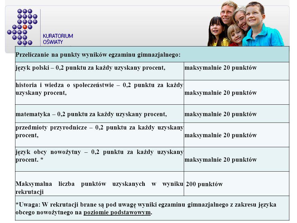 Przeliczanie na punkty wyników egzaminu gimnazjalnego: