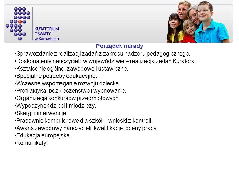 Porządek narady Sprawozdanie z realizacji zadań z zakresu nadzoru pedagogicznego.