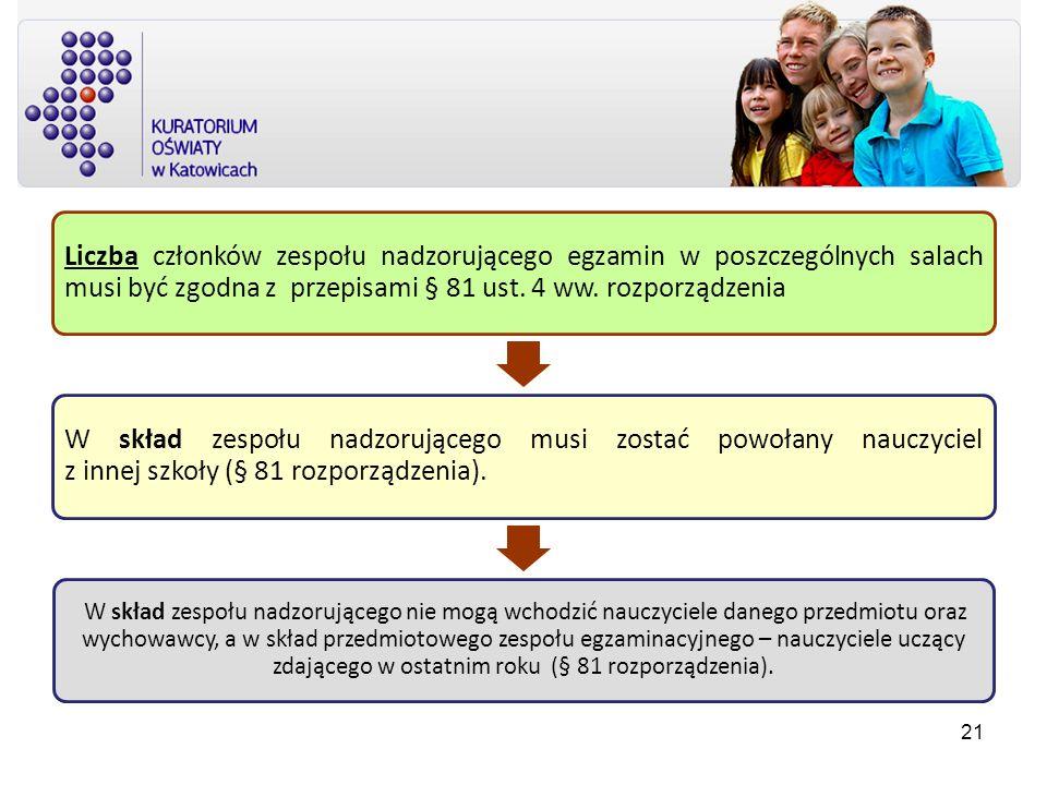 Liczba członków zespołu nadzorującego egzamin w poszczególnych salach musi być zgodna z przepisami § 81 ust. 4 ww. rozporządzenia