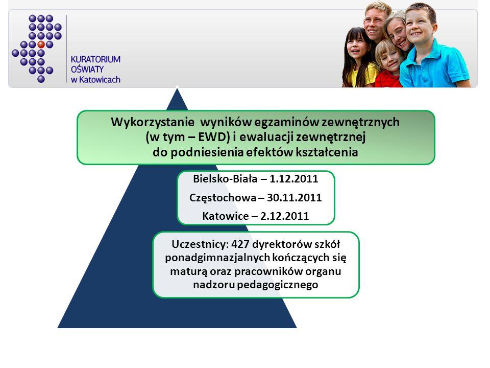 Wykorzystanie wyników egzaminów zewnętrznych (w tym – EWD) i ewaluacji zewnętrznej do podniesienia efektów kształcenia