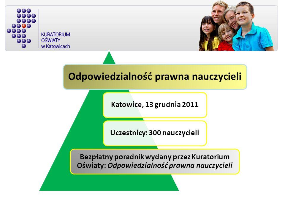 Odpowiedzialność prawna nauczycieli Uczestnicy: 300 nauczycieli