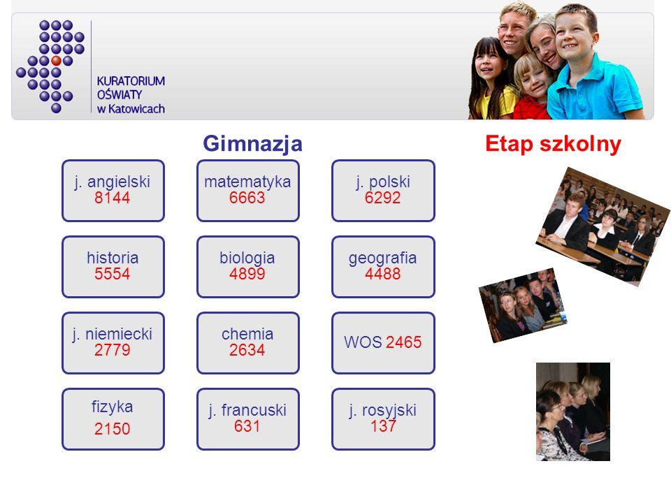 Gimnazja Etap szkolny j. angielski 8144 historia 5554