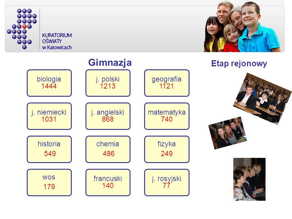 Gimnazja Etap rejonowy biologia 1444 j. niemiecki 1031 historia 549