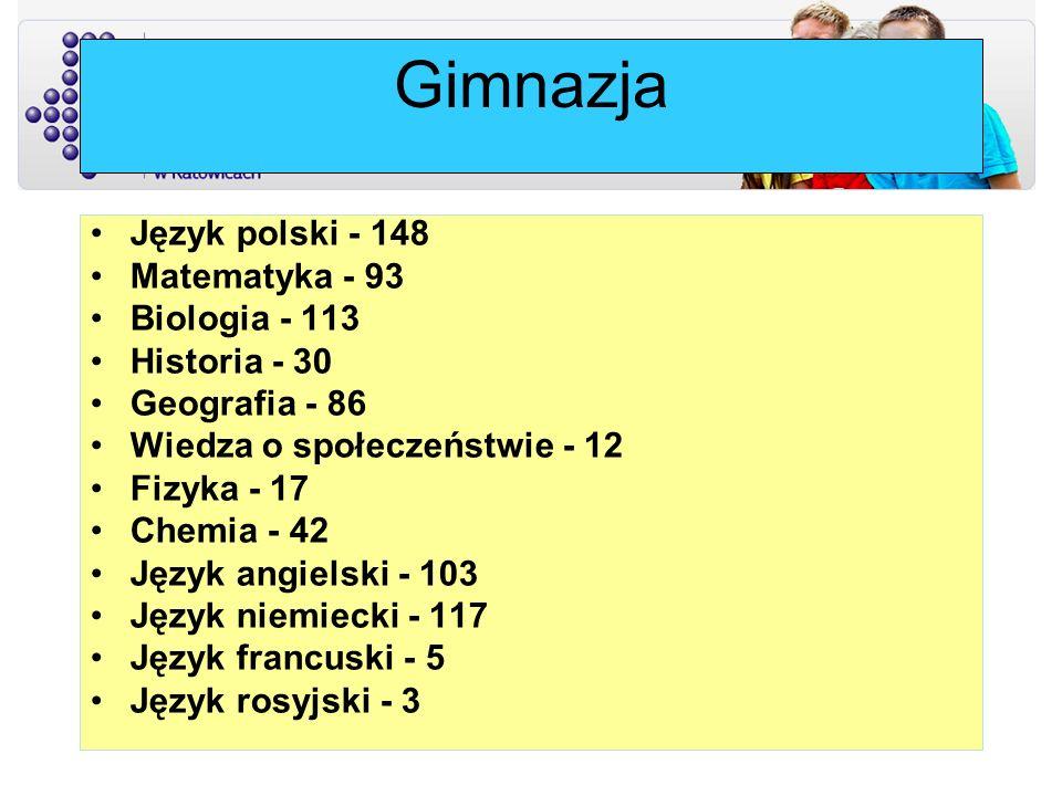 Gimnazja Język polski - 148 Matematyka - 93 Biologia - 113