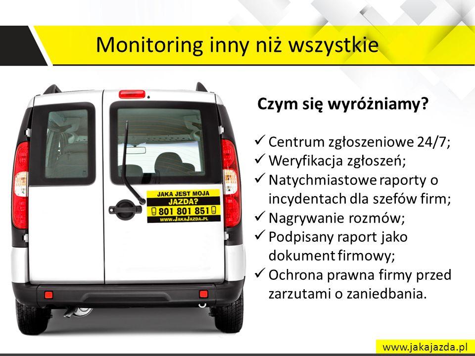 Monitoring inny niż wszystkie