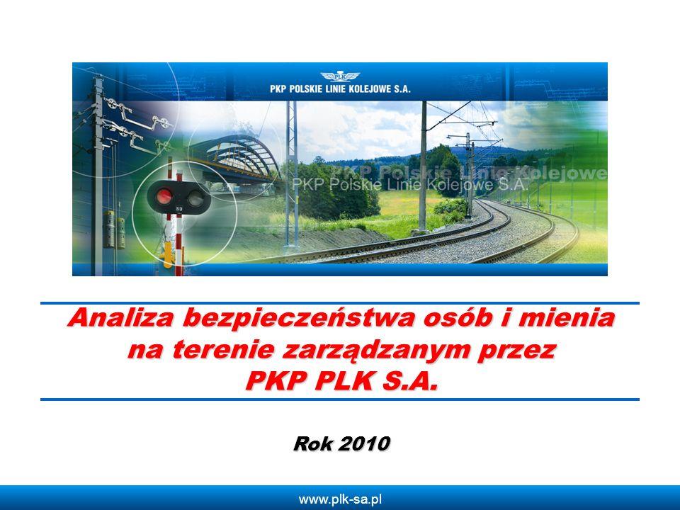 Analiza bezpieczeństwa osób i mienia na terenie zarządzanym przez PKP PLK S.A.