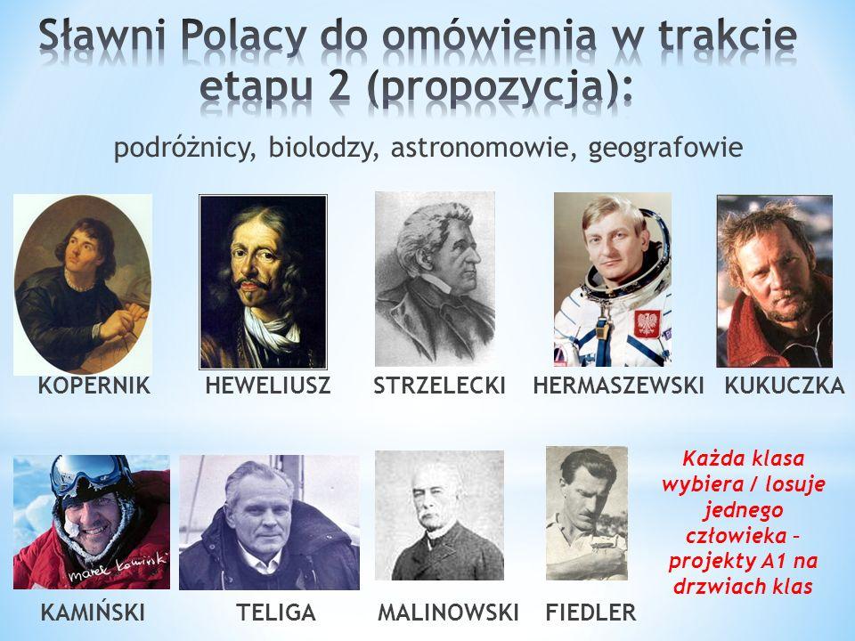 Sławni Polacy do omówienia w trakcie etapu 2 (propozycja):