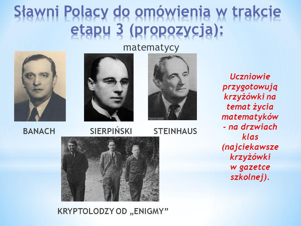 Sławni Polacy do omówienia w trakcie etapu 3 (propozycja):
