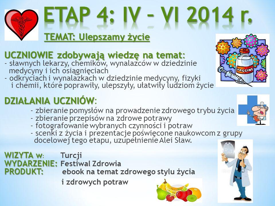 ETAP 4: IV – VI 2014 r.