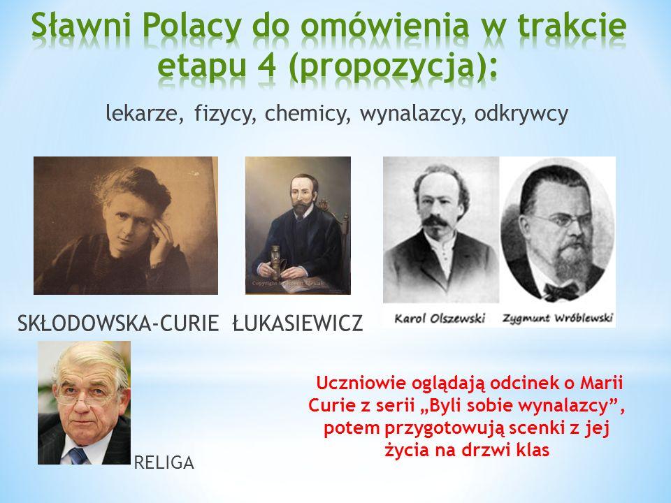 Sławni Polacy do omówienia w trakcie etapu 4 (propozycja):