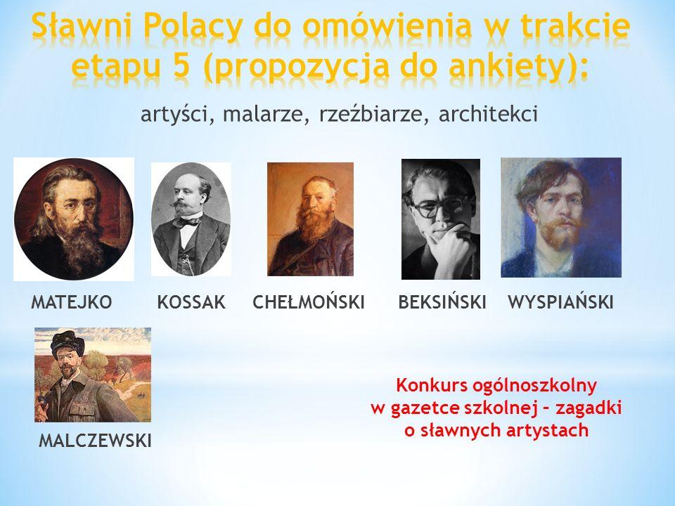 Sławni Polacy do omówienia w trakcie etapu 5 (propozycja do ankiety):