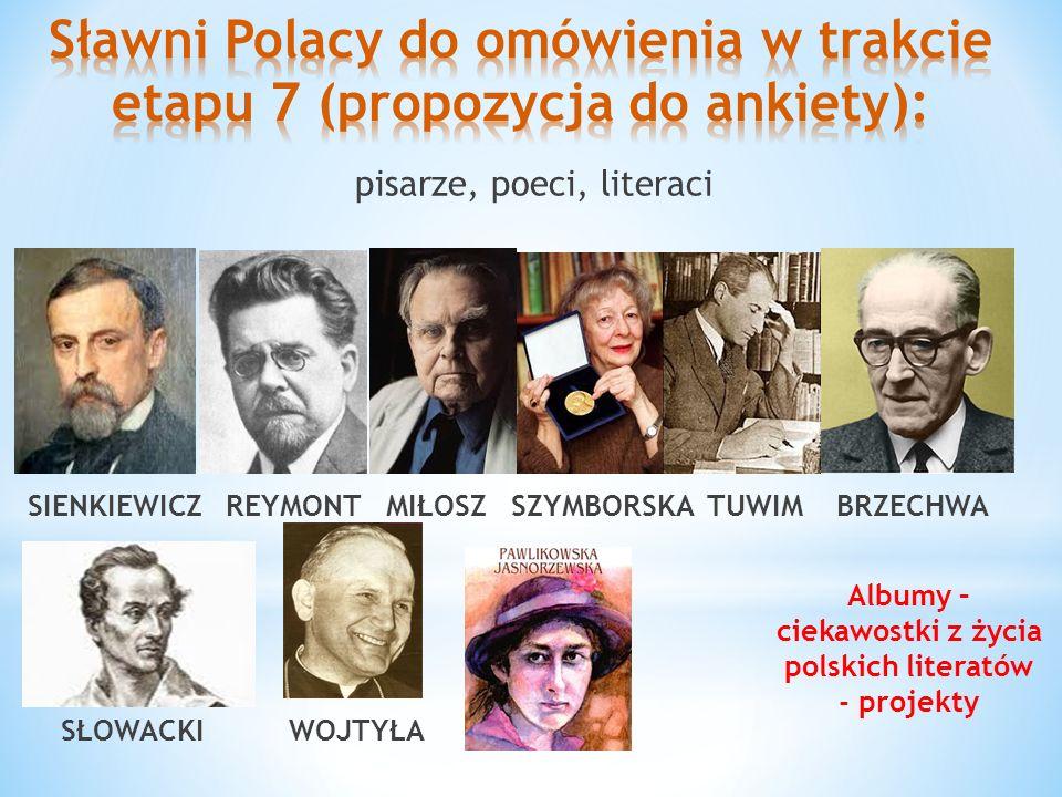 Sławni Polacy do omówienia w trakcie etapu 7 (propozycja do ankiety):