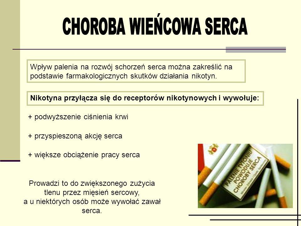CHOROBA WIEŃCOWA SERCA