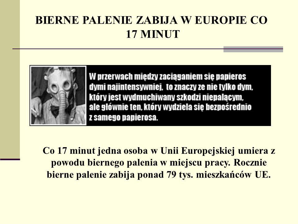 BIERNE PALENIE ZABIJA W EUROPIE CO