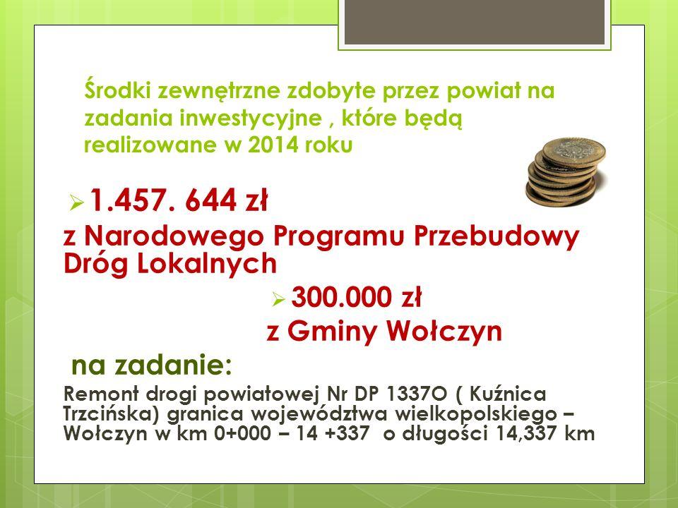 1.457. 644 zł z Narodowego Programu Przebudowy Dróg Lokalnych