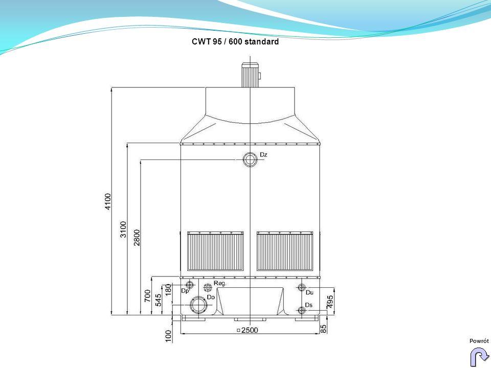 CWT 95 / 600 standard Powrót