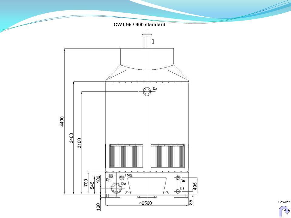 CWT 95 / 900 standard Powrót