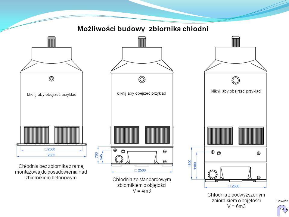 Możliwości budowy zbiornika chłodni