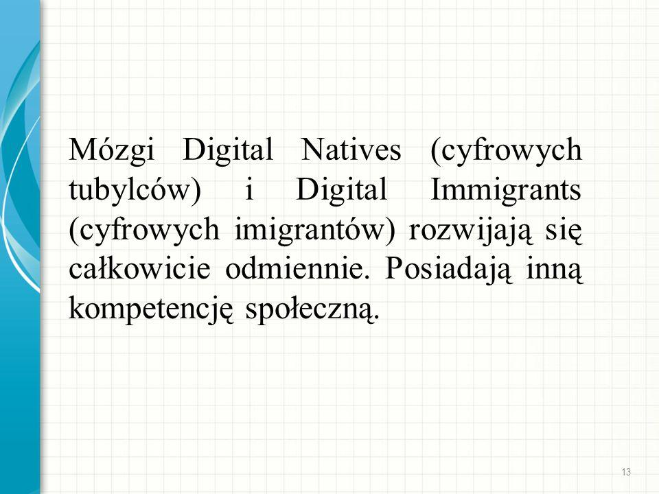 Mózgi Digital Natives (cyfrowych tubylców) i Digital Immigrants (cyfrowych imigrantów) rozwijają się całkowicie odmiennie.