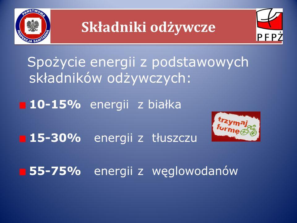 Składniki odżywcze Spożycie energii z podstawowych składników odżywczych: 10-15% energii z białka.
