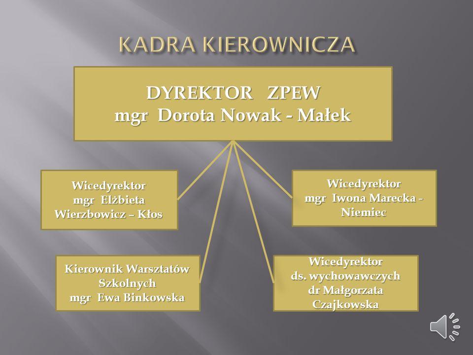 KADRA KIEROWNICZA DYREKTOR ZPEW mgr Dorota Nowak - Małek
