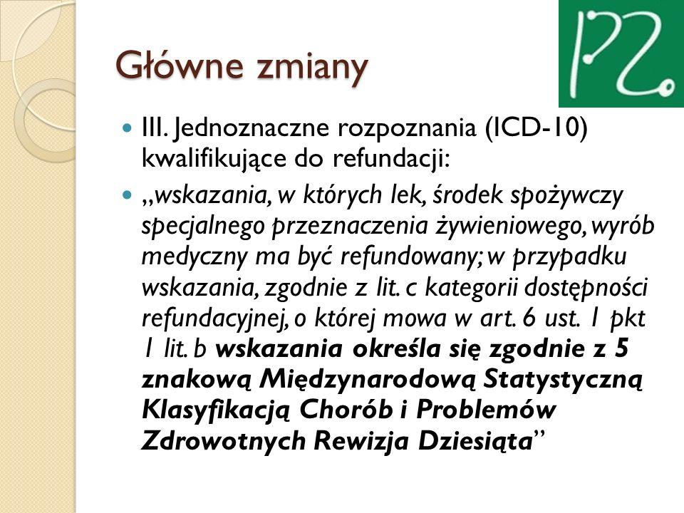 Główne zmiany III. Jednoznaczne rozpoznania (ICD-10) kwalifikujące do refundacji: