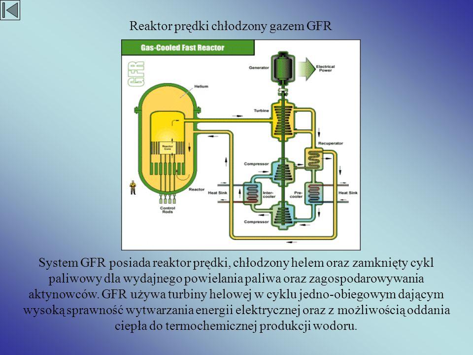 Reaktor prędki chłodzony gazem GFR