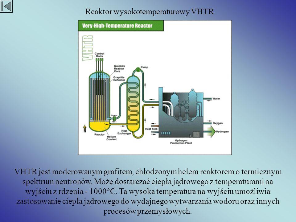 Reaktor wysokotemperaturowy VHTR