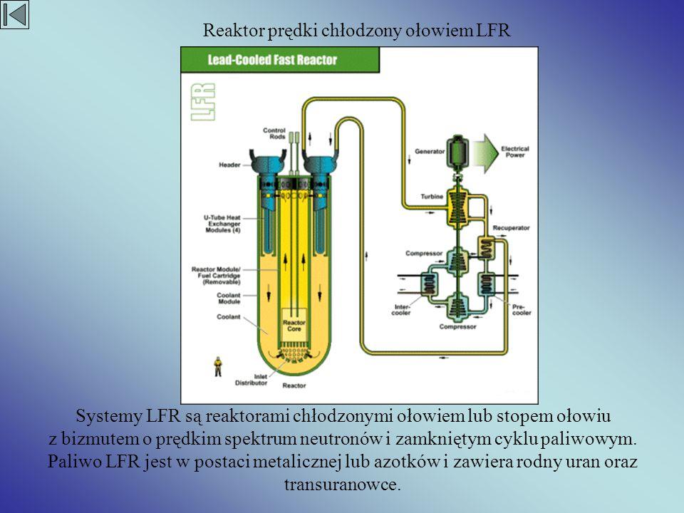 Systemy LFR są reaktorami chłodzonymi ołowiem lub stopem ołowiu