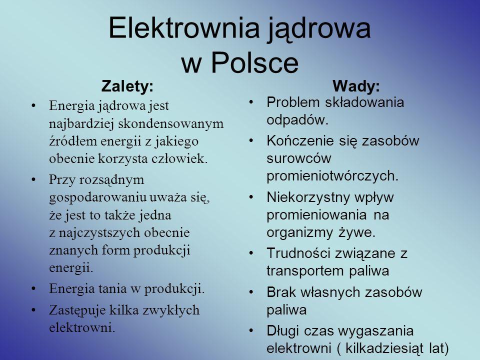 Elektrownia jądrowa w Polsce