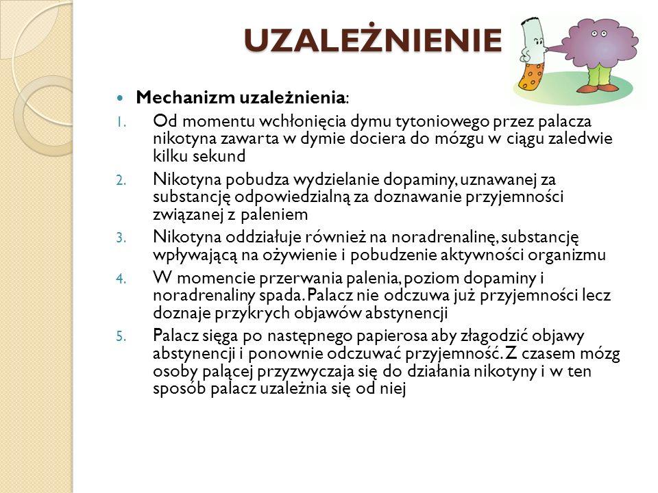 UZALEŻNIENIE Mechanizm uzależnienia: