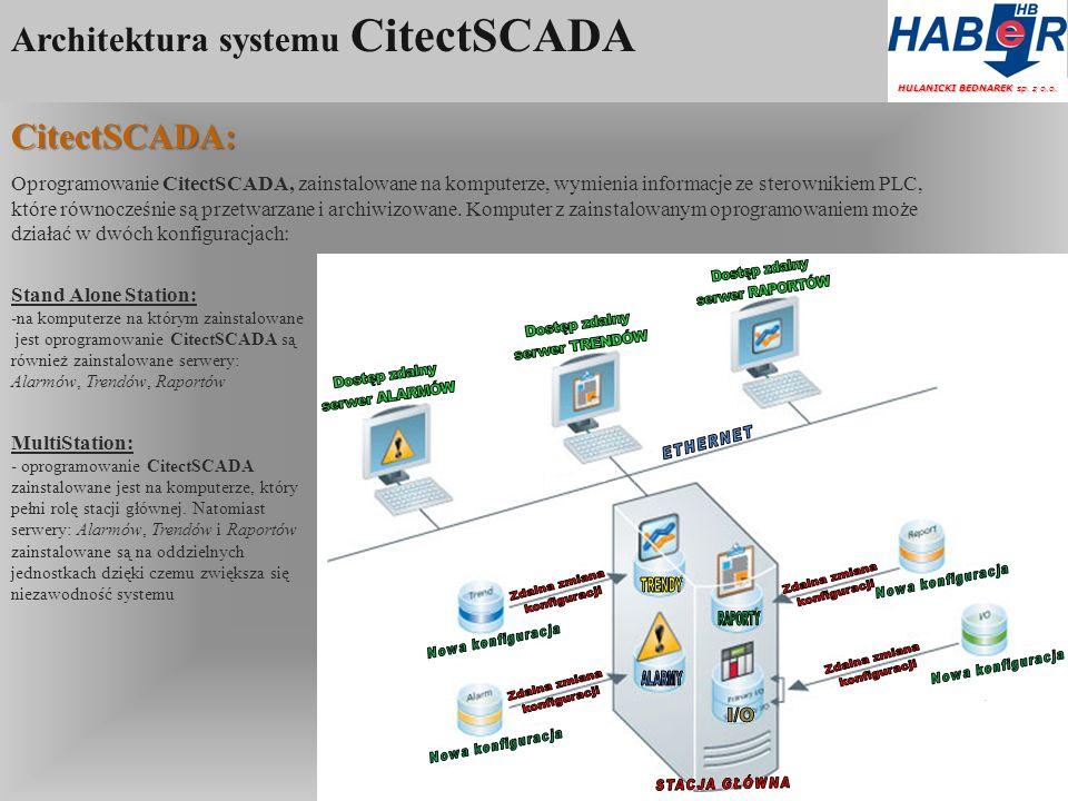 Architektura systemu CitectSCADA
