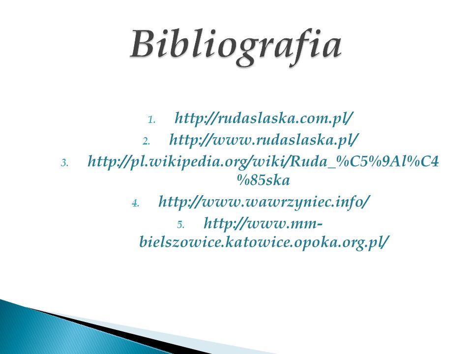 Bibliografia http://rudaslaska.com.pl/ http://www.rudaslaska.pl/