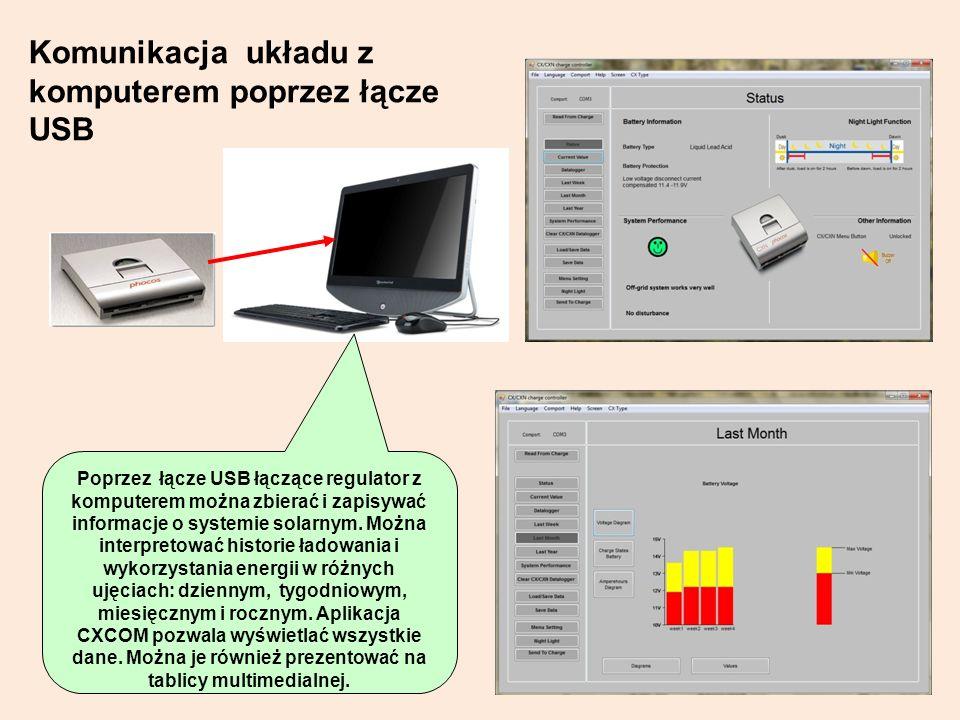 Komunikacja układu z komputerem poprzez łącze USB