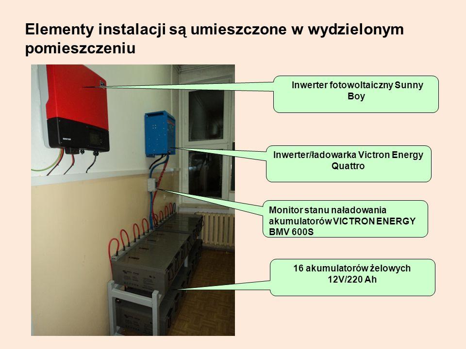 Elementy instalacji są umieszczone w wydzielonym pomieszczeniu