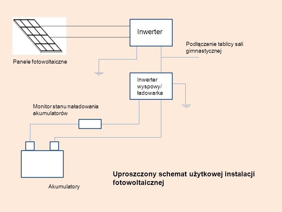 Uproszczony schemat użytkowej instalacji fotowoltaicznej