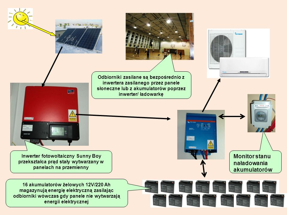 Monitor stanu naładowania akumulatorów