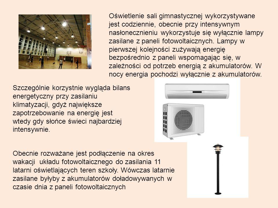 Oświetlenie sali gimnastycznej wykorzystywane jest codziennie, obecnie przy intensywnym nasłonecznieniu wykorzystuje się wyłącznie lampy zasilane z paneli fotowoltaicznych. Lampy w pierwszej kolejności zużywają energię bezpośrednio z paneli wspomagając się, w zależności od potrzeb energią z akumulatorów. W nocy energia pochodzi wyłącznie z akumulatorów.