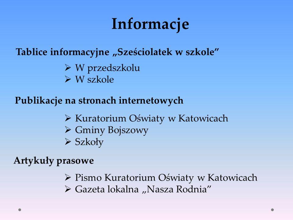 """Informacje Tablice informacyjne """"Sześciolatek w szkole W przedszkolu"""