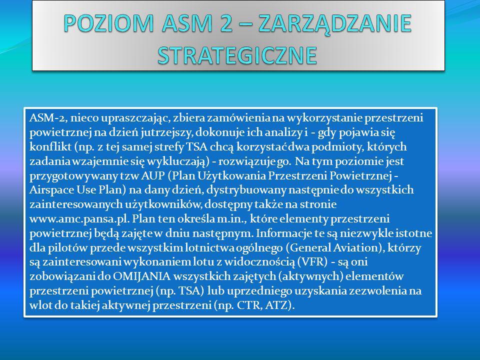 POZIOM ASM 2 – ZARZĄDZANIE STRATEGICZNE