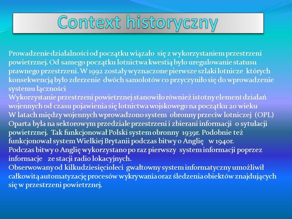Context historyczny